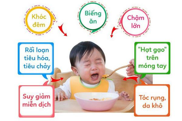 bé biếng an quá phải làm sao, Cách giúp trẻ hết biếng an, nguyên nhân trẻ biếng ăn