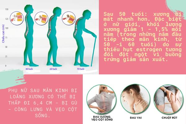Điều trị loãng xương ở phụ nữ mãn kinh, Yếu tố nguy cơ gây loãng xương ở phụ nữ mãn kinh, Bệnh loãng xương ở phụ nữ mãn kinh, Dấu hiệu loãng xương ở phụ nữ, Đặc điểm loãng xương sau mãn kinh