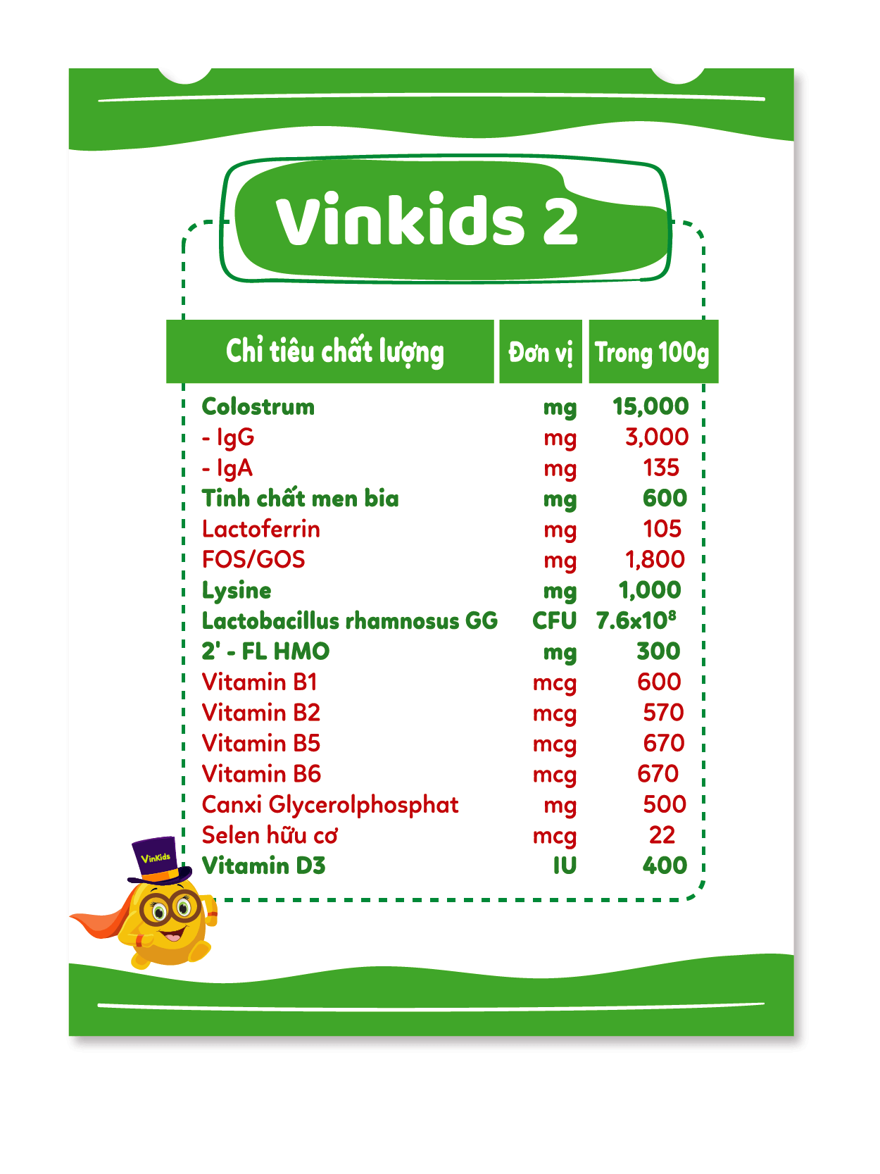 Bảng dinh dưỡng sữa Vinkids số 2 Pedia